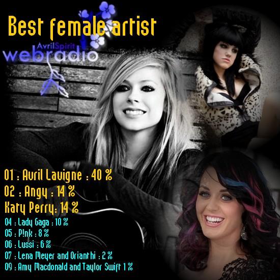 Avrilspirit webradio awards 2011 : Resultats en page une 01