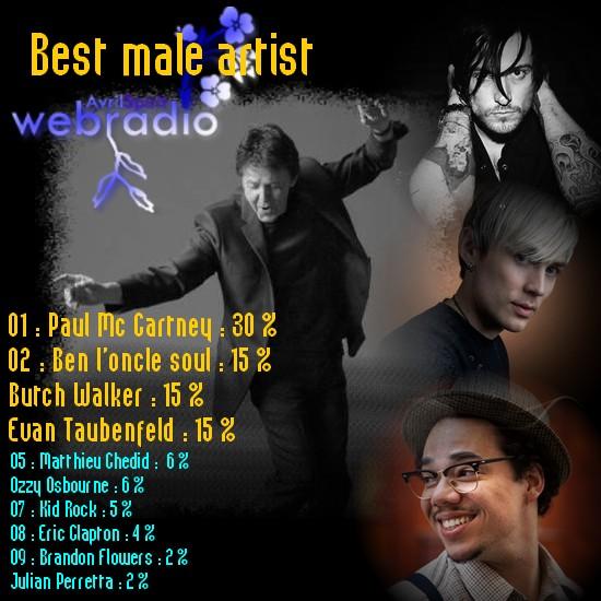 Avrilspirit webradio awards 2011 : Resultats en page une 02