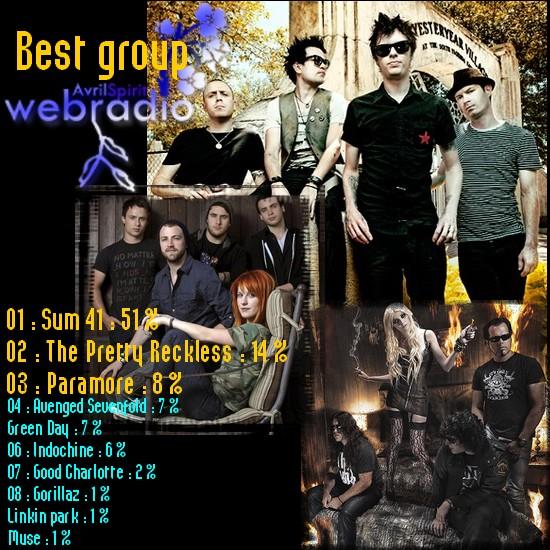 Avrilspirit webradio awards 2011 : Resultats en page une 03