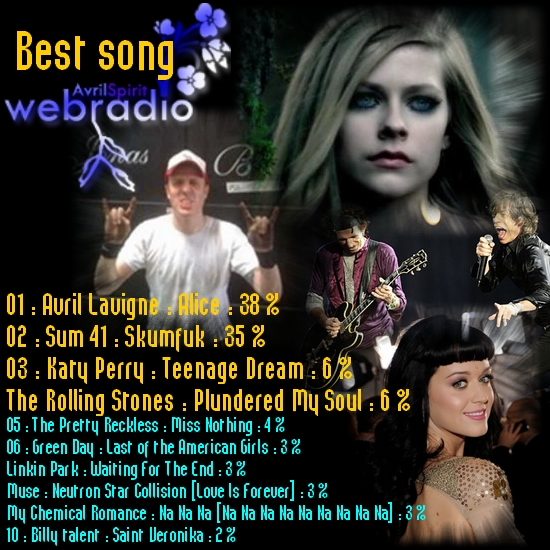 Avrilspirit webradio awards 2011 : Resultats en page une 04