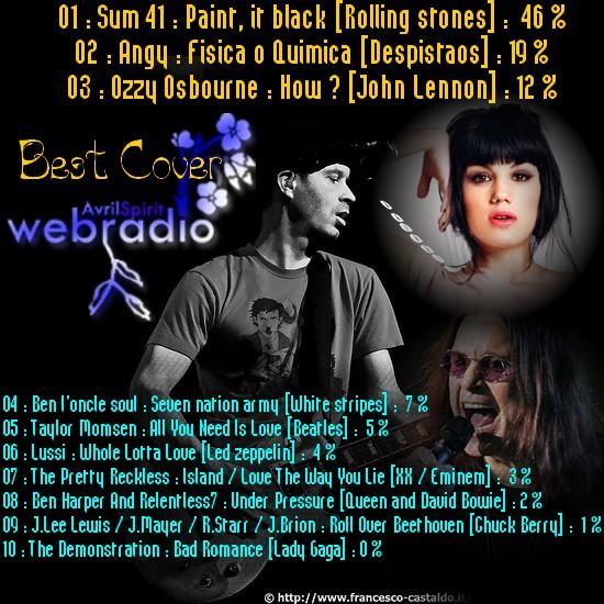 Avrilspirit webradio awards 2011 : Resultats en page une 06