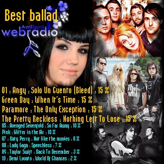 Avrilspirit webradio awards 2011 : Resultats en page une 07