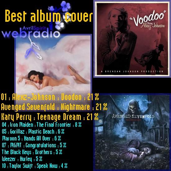 Avrilspirit webradio awards 2011 : Resultats en page une 08