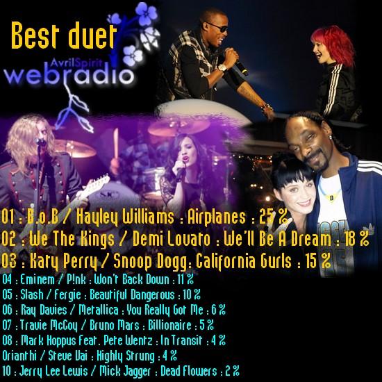 Avrilspirit webradio awards 2011 : Resultats en page une 09
