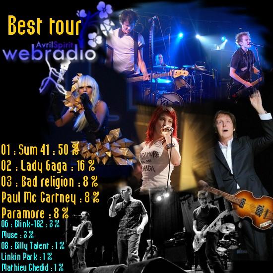 Avrilspirit webradio awards 2011 : Resultats en page une 10