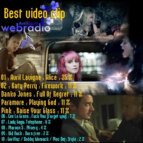 Avrilspirit webradio awards 2011 : Resultats en page une 11