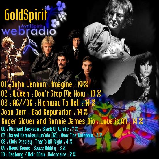Avrilspirit webradio awards 2011 : Resultats en page une 12