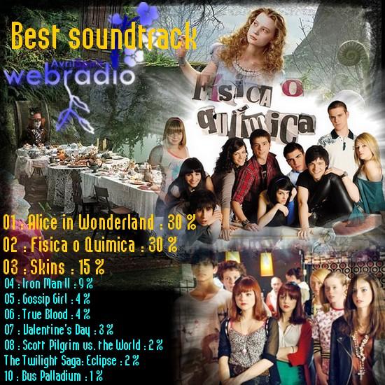 Avrilspirit webradio awards 2011 : Resultats en page une 13